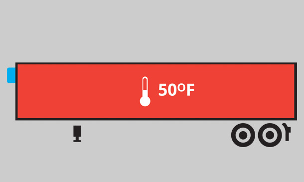 Illustration of a trailer showing entire trailer is at 50 degrees.
